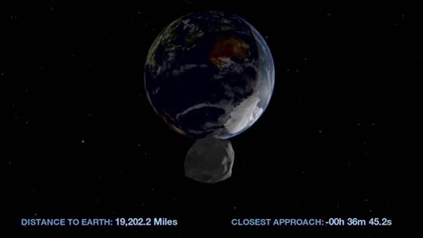 Nasa-Animation-Of-An-Asteroid-Moving-Through-Space-And-Approaching-Earth-3