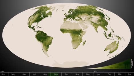 An-Animated-Visualization-Shows-The-Green-Areas-Of-Earth-Increasing-And-Decreasing-Over-Time