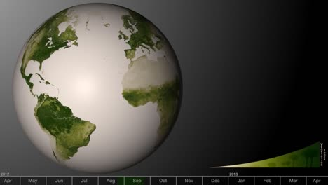 An-Animated-Visualization-Shows-The-Green-Areas-Of-Earth-Increasing-And-Decreasing-Over-Time-1